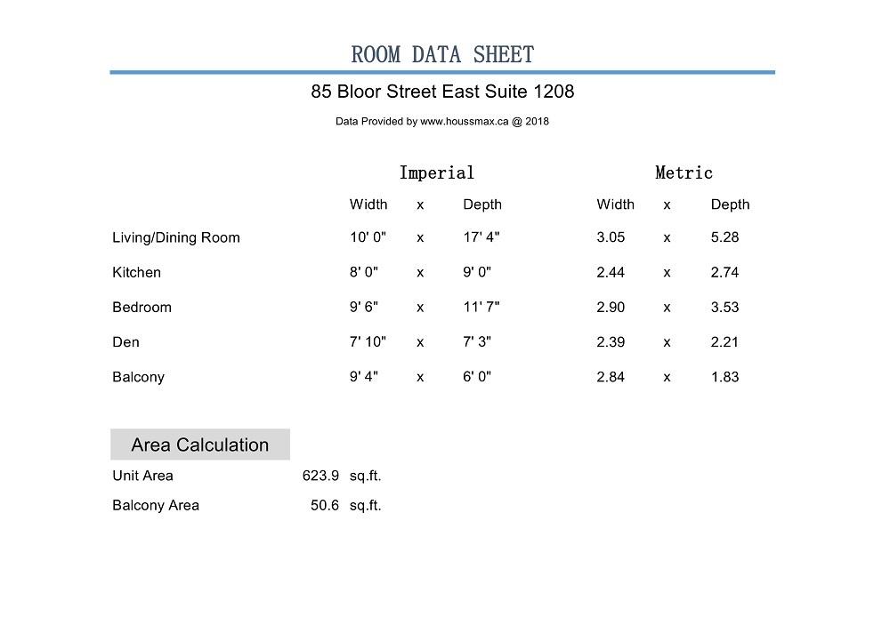 85 Bloor Measurements