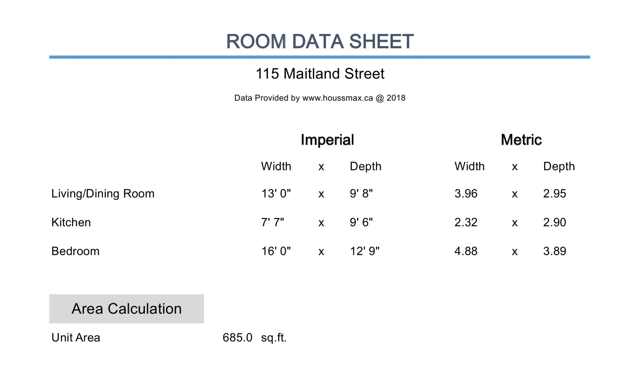 Measurements for 115 Maitland Street and its room sizes