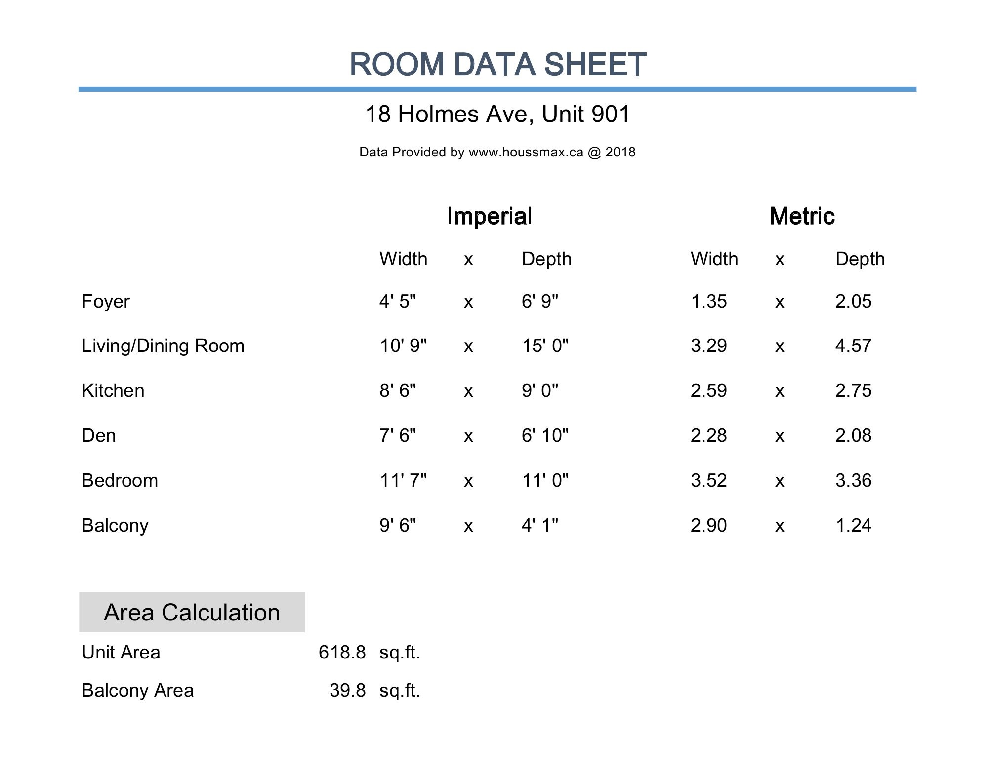 Measurements and room sizes.