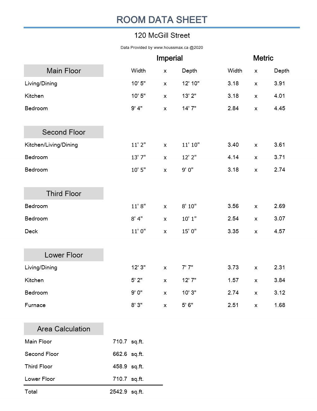 Measurements of various rooms in 120 McGill St.