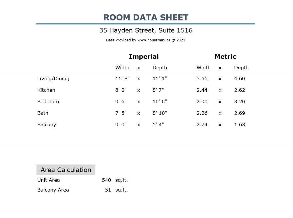 Room measurements for 35 Hayden St Unit 1516.